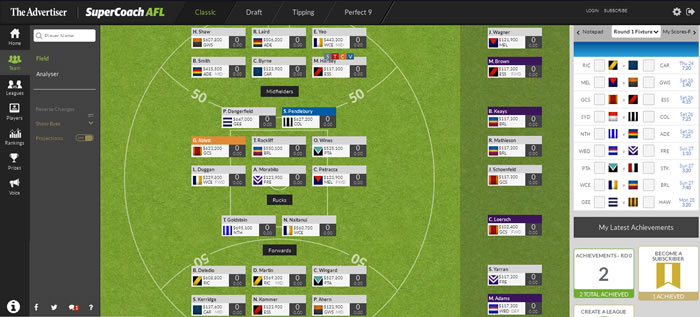 SuperCoach vs DFS: The differences in scoring