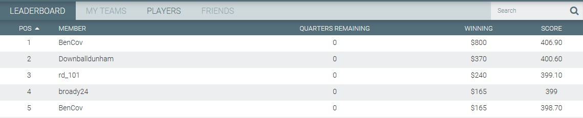 Moneyball NBA Results