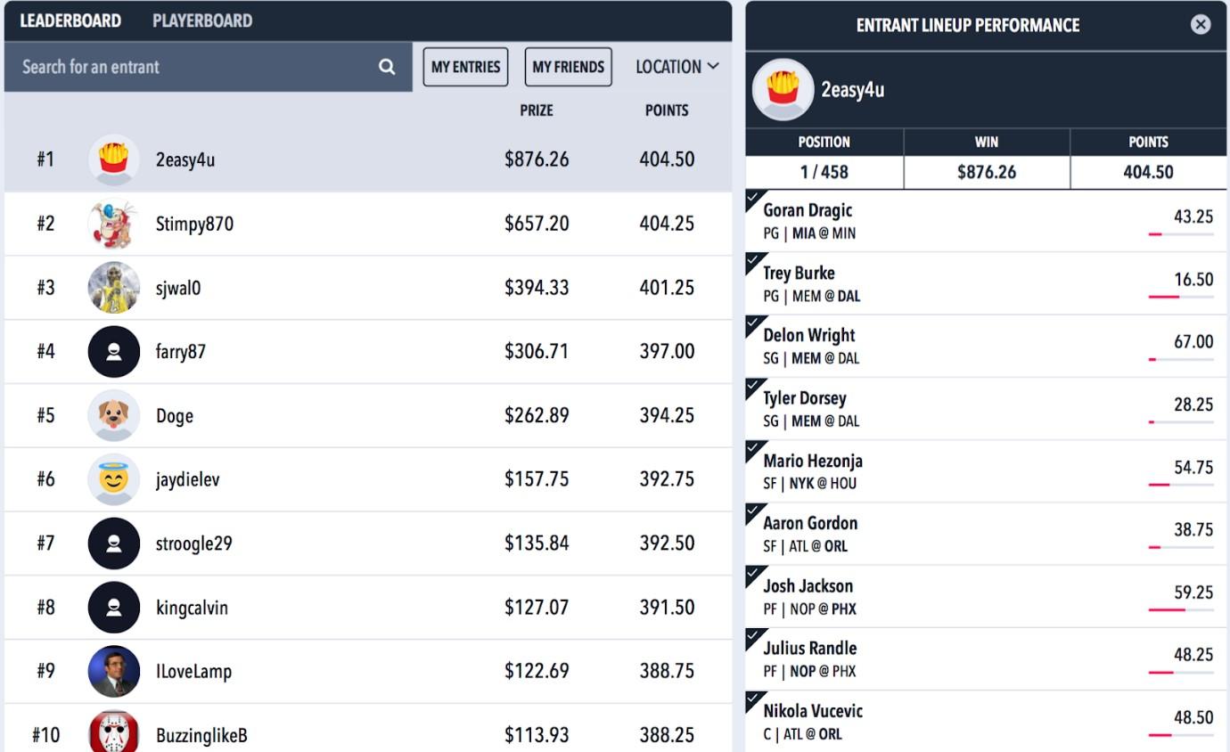 Draftstars NBA Results