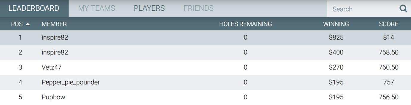 Moneyball Golf