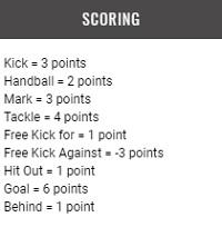 afl scoring