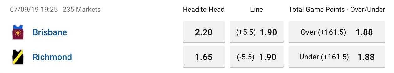 Brisbane vs Richmond