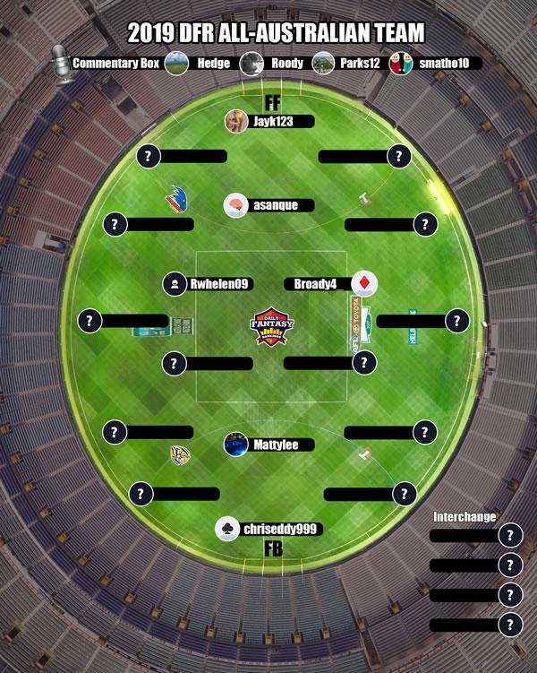 2019 DFR All-Australian AFL DFS Team