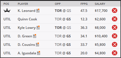 Dragon Suggested Lineup - DraftKings