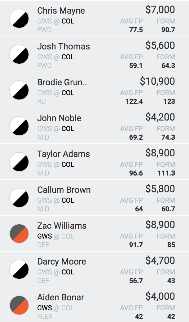 Moneyball Dragon Team - Collingwood vs GWS