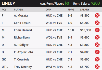 EPL DraftKings lineup W1