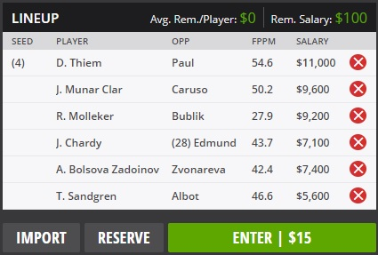 french open day 2 draftkings