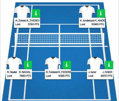 Wimbledon PlayON team