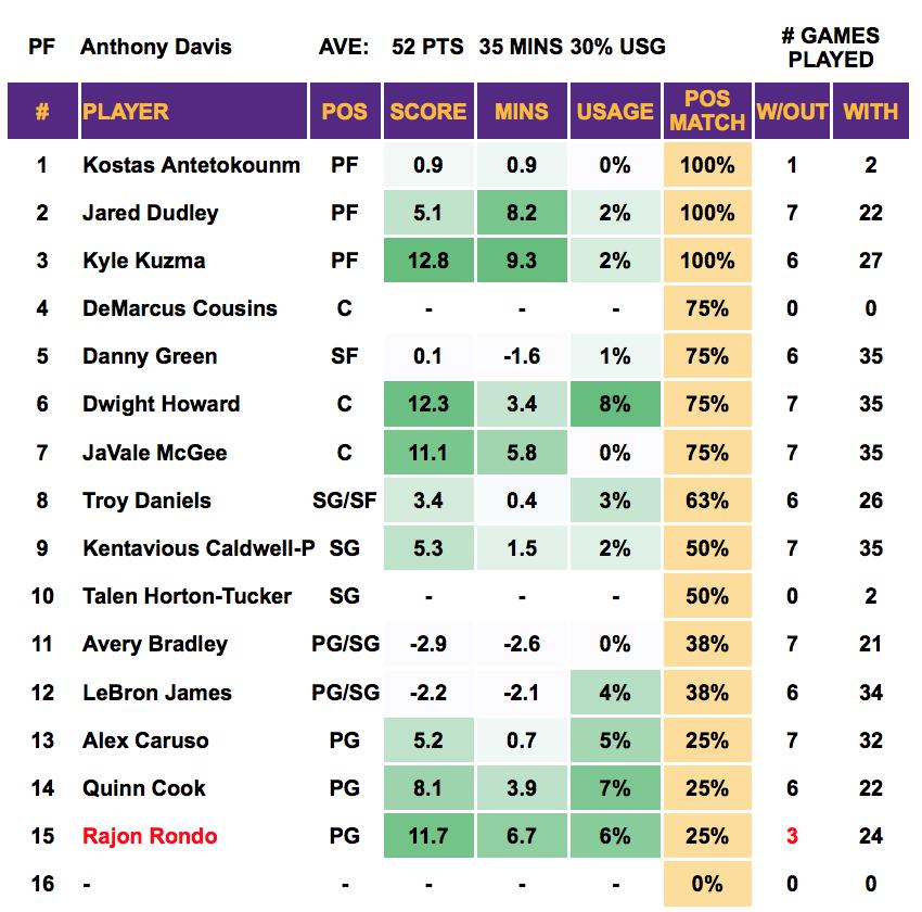 Player Out - Davis