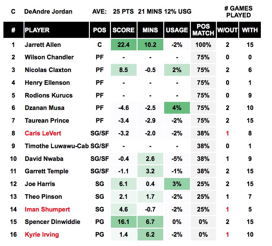 Player Out - Jordan