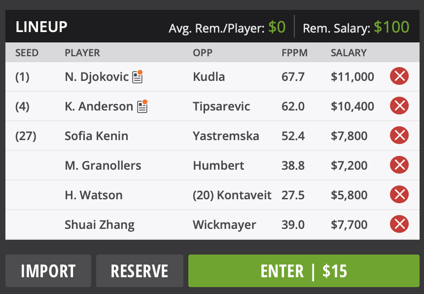 Draftkings team