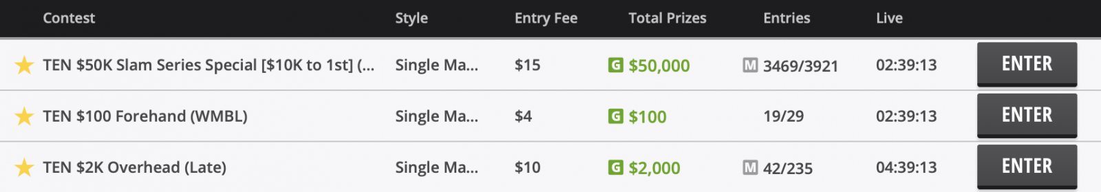 Draftkings contests