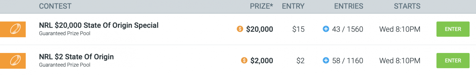 Moneyball contests