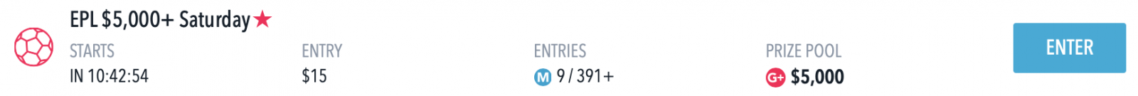 Draftstars contest