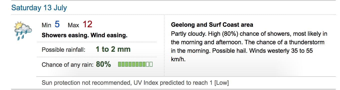 Weather Alert Geelong