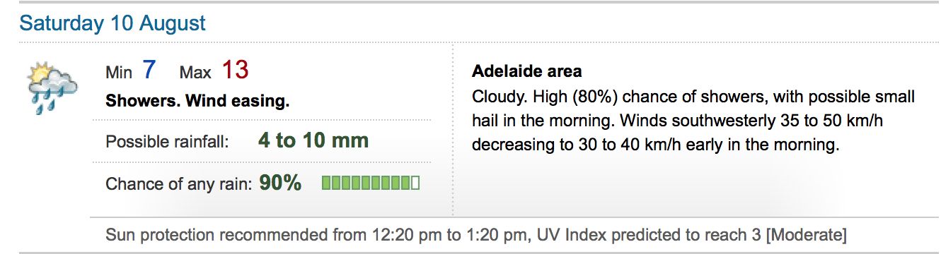 Weather Forecast - Adelaide