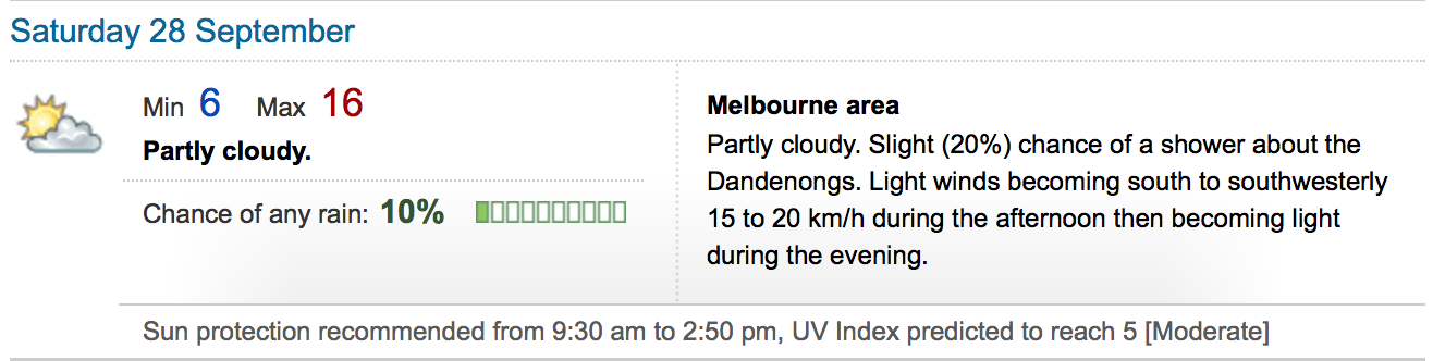 Weather - Melbourne