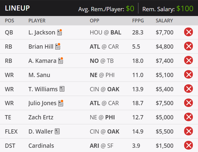 Draftkings NFL Team