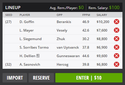 DraftKings French Open