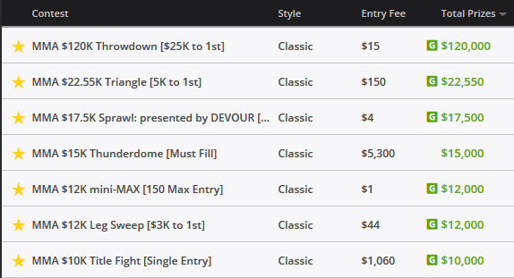 DraftKings UFC Fight Night 154 MMA
