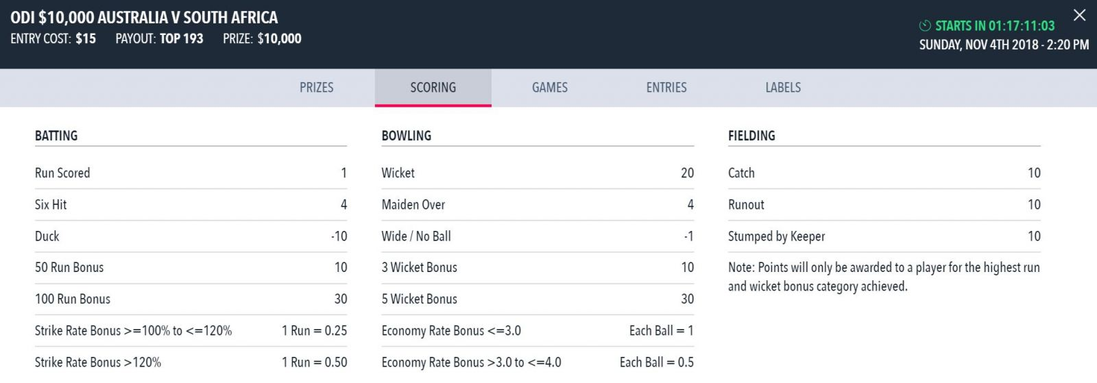 Draftstars Cricket Scoring