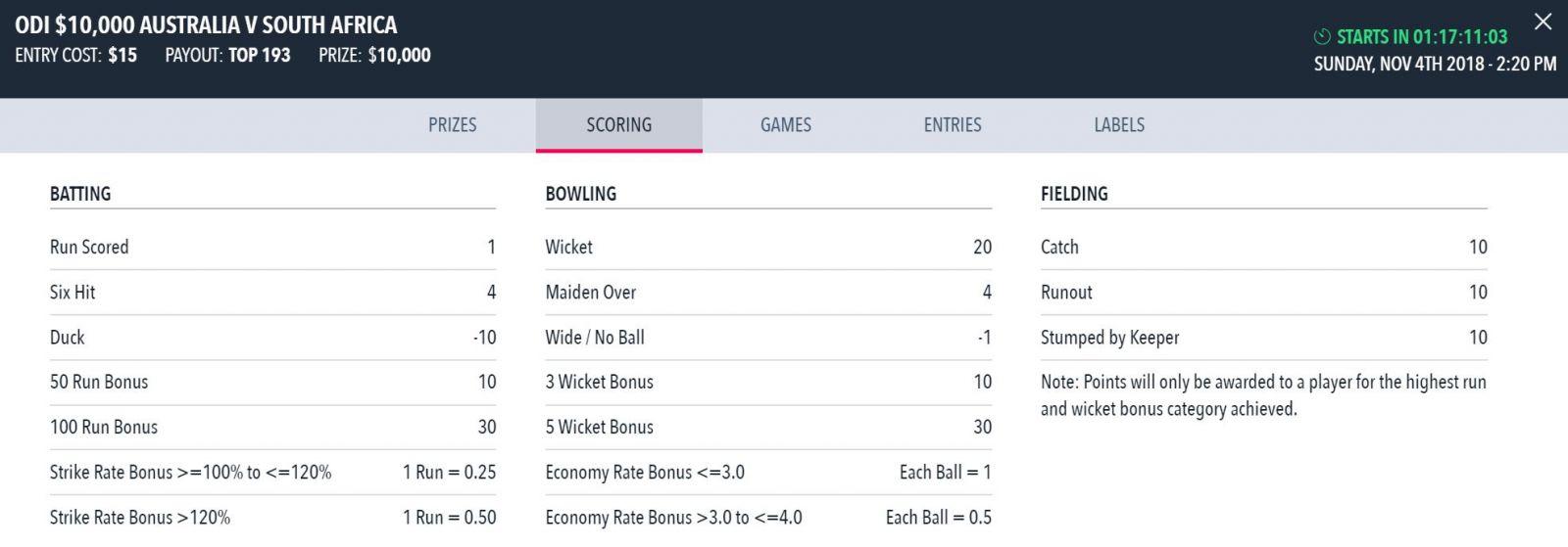Draftstars Cricket Scoring
