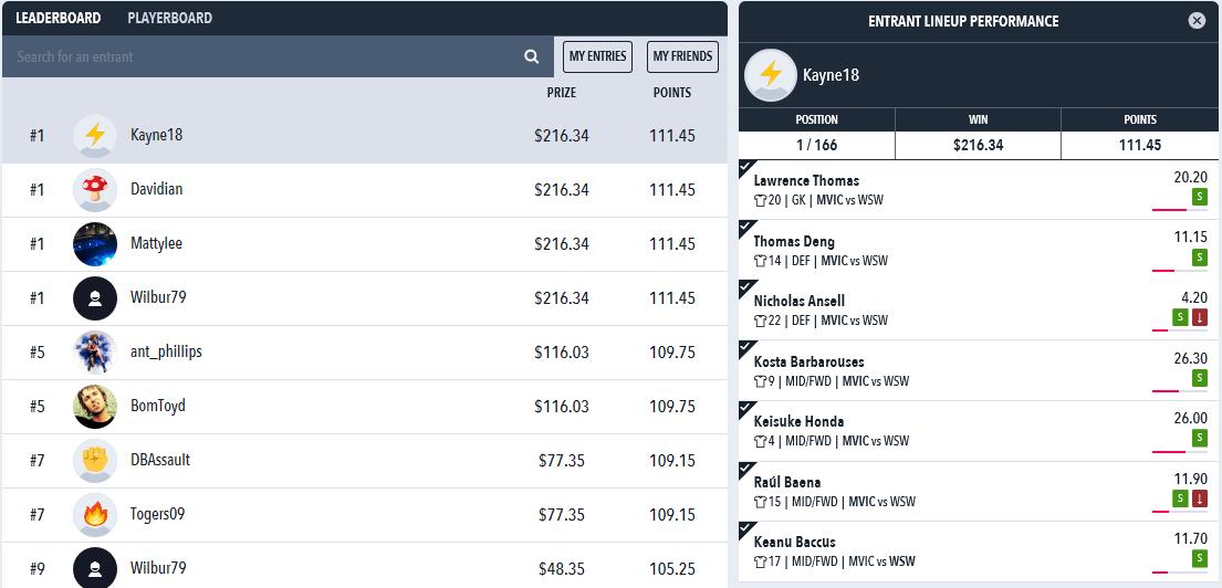 DraftStars Rankings DFS