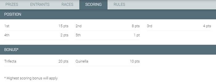 moneyball racing scoring