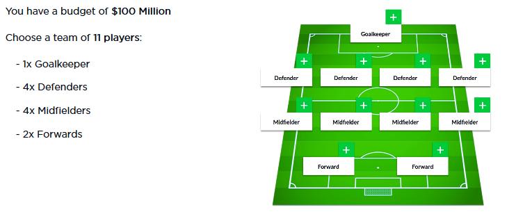 PlayOn Soccer DFS Squad
