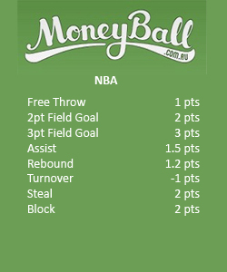 nba moneyball scoring